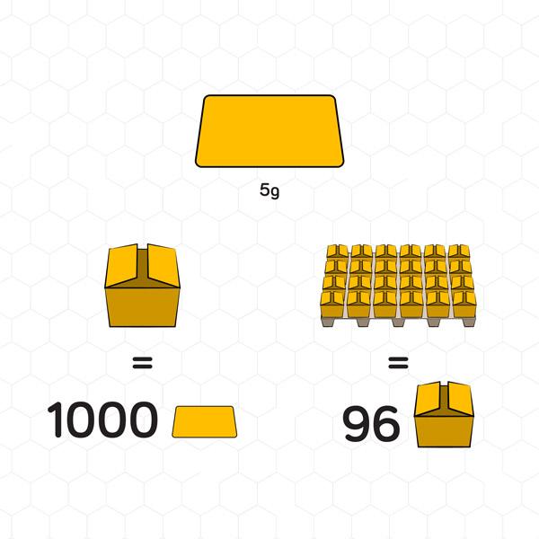 Secer-5g-1000_96